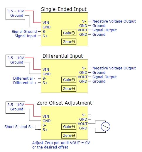 AD620 Block Diagrams