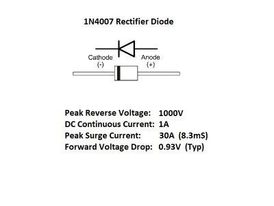 1N4007 Key Details