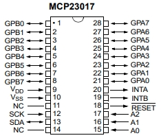 MCP23017 Pinout