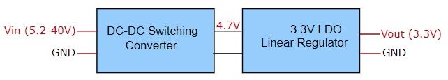 DD38LOSA 3.3V Block Diagram